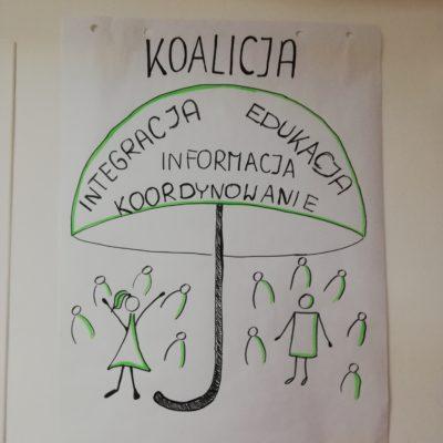 spotkanie koalicji w Jarosławiu
